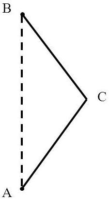 o camiño máis curto